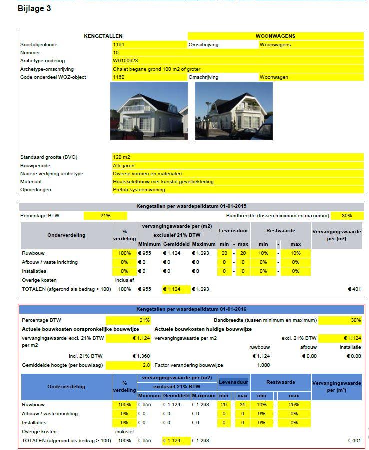 Taxatiewijzer_2016_Woonwagens_levensduur_max_35